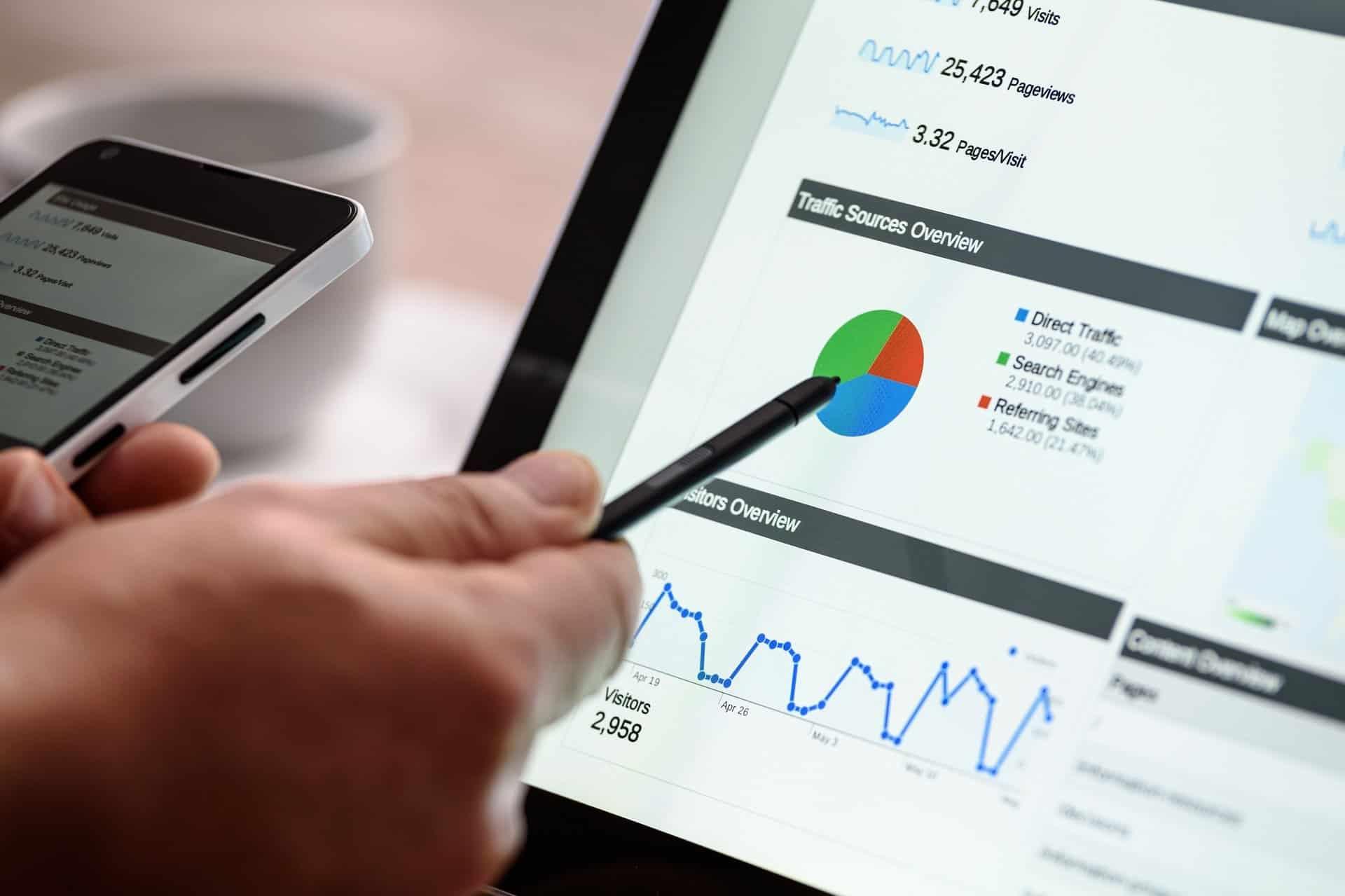 Anzeigenrang bei Google – CLICKLIFT Online Marketing