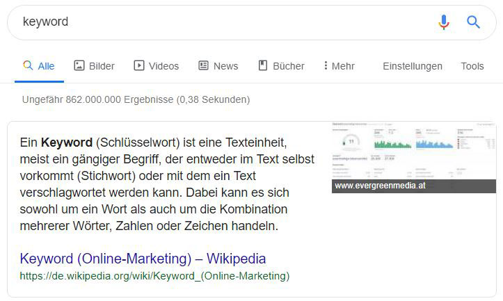 Keywords für Evergreen Content